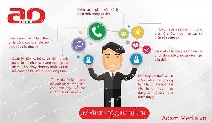 tuyen-nhan-vien-to-chuc-su-kien-2