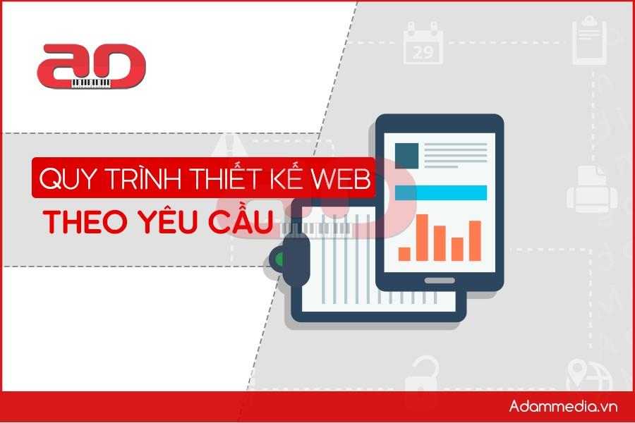 thiet-ke-webiste-theo-yeu-cau-3